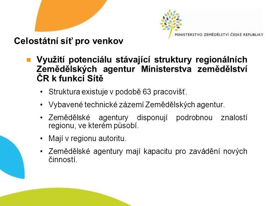 Celostátní síť pro venkov Využití potenciálu stávající struktury regionálních Zemědělských agentur Ministerstva zemědělství ČR k funkci Sítě Struktura existuje v podobě 63 pracovišť.