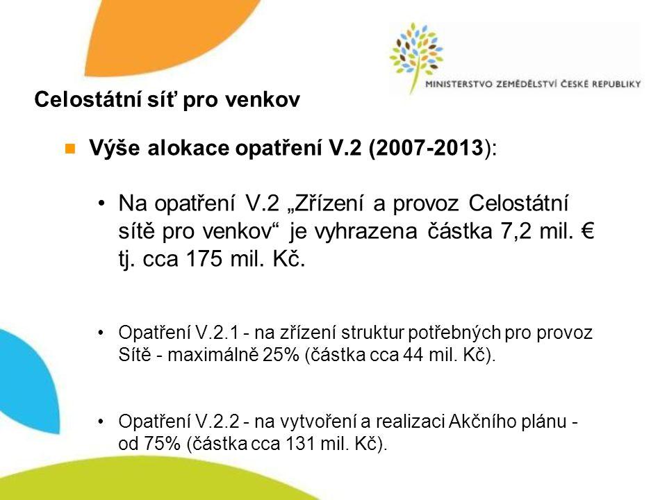 """Celostátní síť pro venkov Výše alokace opatření V.2 (2007-2013): Na opatření V.2 """"Zřízení a provoz Celostátní sítě pro venkov je vyhrazena částka 7,2 mil."""