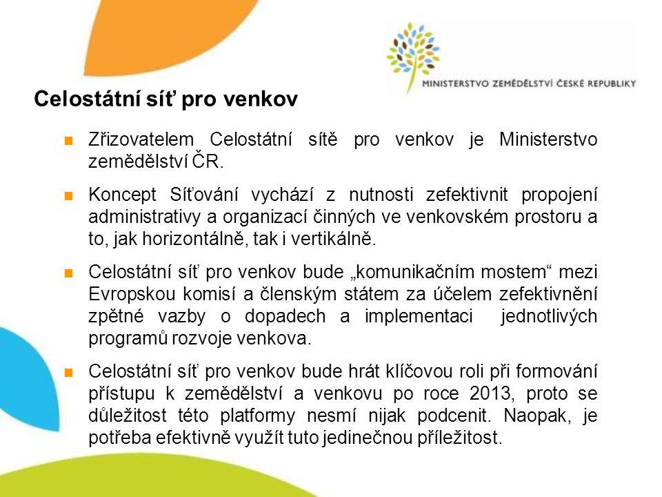 Celostátní síť pro venkov Zřizovatelem Celostátní sítě pro venkov je Ministerstvo zemědělství ČR.