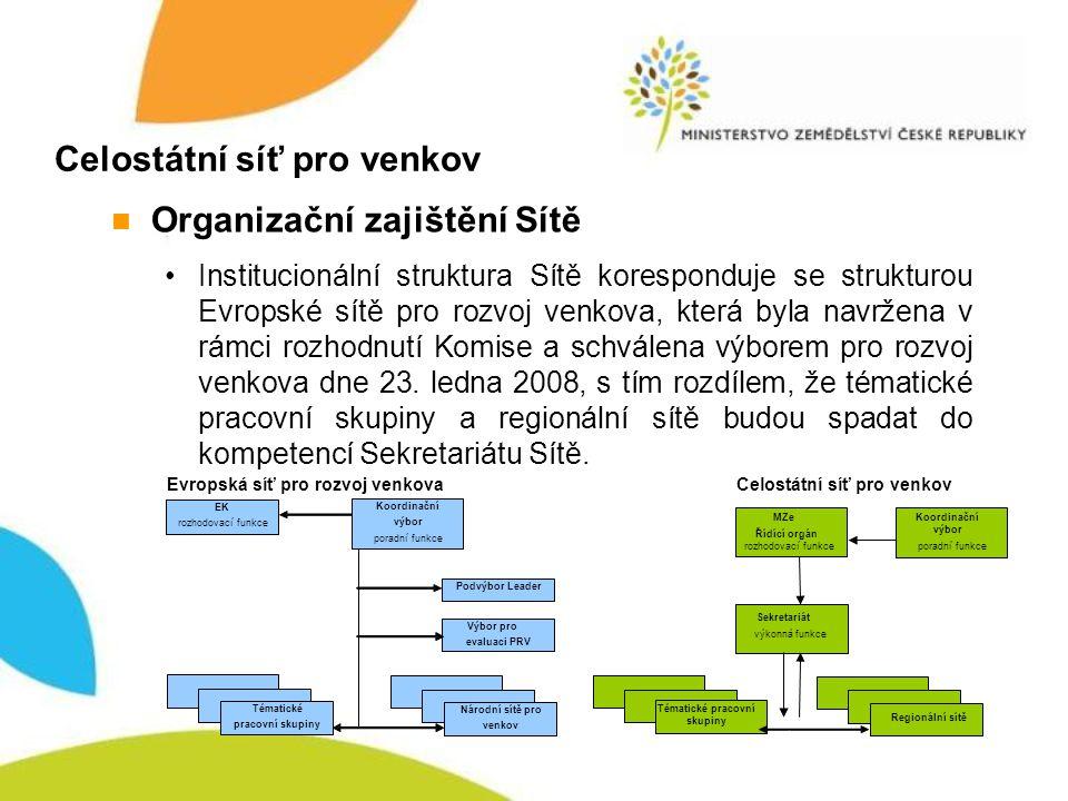 Celostátní síť pro venkov Organizační zajištění Sítě Institucionální struktura Sítě koresponduje se strukturou Evropské sítě pro rozvoj venkova, která byla navržena v rámci rozhodnutí Komise a schválena výborem pro rozvoj venkova dne 23.