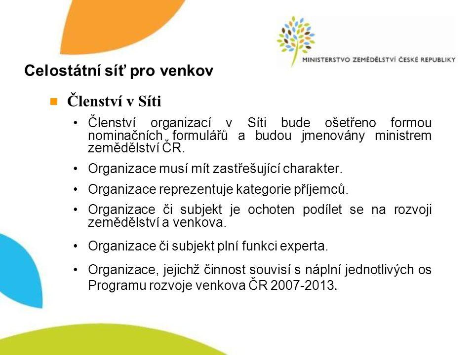 Celostátní síť pro venkov Členství v Síti Členství organizací v Síti bude ošetřeno formou nominačních formulářů a budou jmenovány ministrem zemědělství ČR.