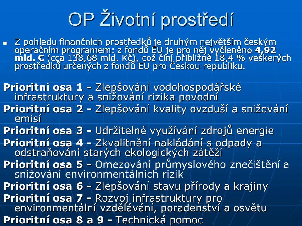 OP Životní prostředí Z pohledu finančních prostředků je druhým největším českým operačním programem: z fondů EU je pro něj vyčleněno 4,92 mld. € (cca