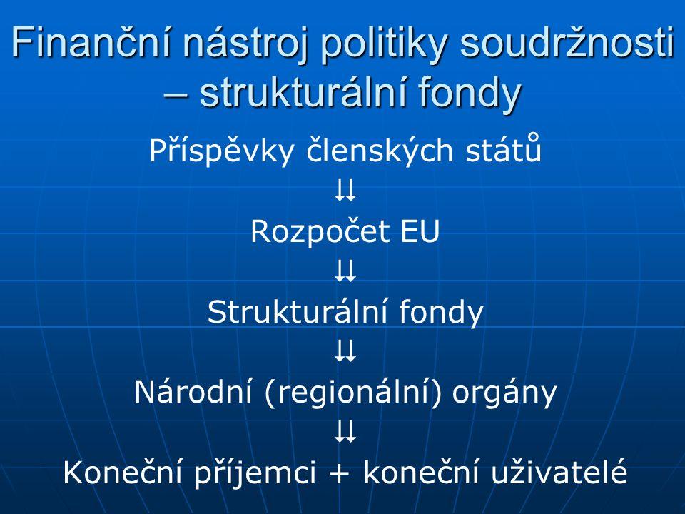 Finanční nástroj politiky soudržnosti – strukturální fondy Příspěvky členských států  Rozpočet EU  Strukturální fondy  Národní (regionální) orgány  Koneční příjemci + koneční uživatelé