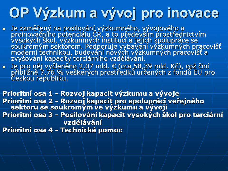 OP Výzkum a vývoj pro inovace Je zaměřený na posilování výzkumného, vývojového a proinovačního potenciálu ČR, a to především prostřednictvím vysokých škol, výzkumných institucí a jejich spolupráce se soukromým sektorem.