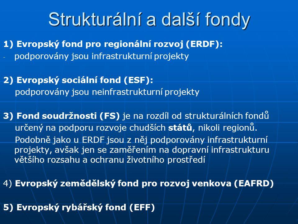 Strukturální a další fondy 1) Evropský fond pro regionální rozvoj (ERDF): - - podporovány jsou infrastrukturní projekty 2) Evropský sociální fond (ESF