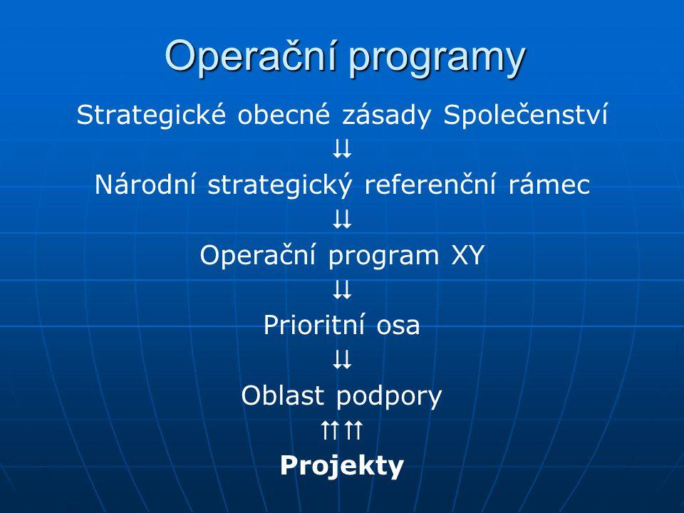 Operační programy Strategické obecné zásady Společenství  Národní strategický referenční rámec  Operační program XY  Prioritní osa  Oblast podpory