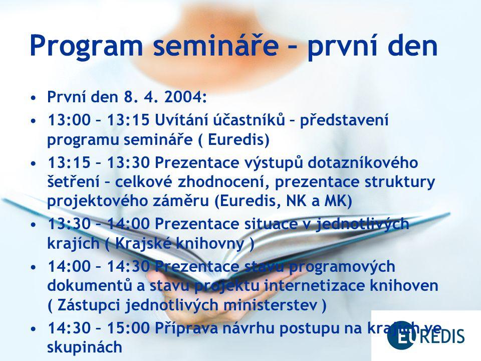 Program semináře – první den První den 8.4.