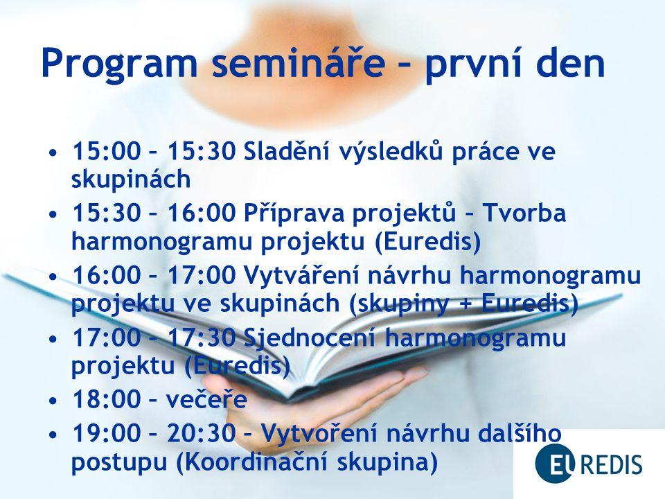 Program semináře – první den 15:00 – 15:30 Sladění výsledků práce ve skupinách 15:30 – 16:00 Příprava projektů – Tvorba harmonogramu projektu (Euredis) 16:00 – 17:00 Vytváření návrhu harmonogramu projektu ve skupinách (skupiny + Euredis) 17:00 – 17:30 Sjednocení harmonogramu projektu (Euredis) 18:00 – večeře 19:00 – 20:30 – Vytvoření návrhu dalšího postupu (Koordinační skupina)