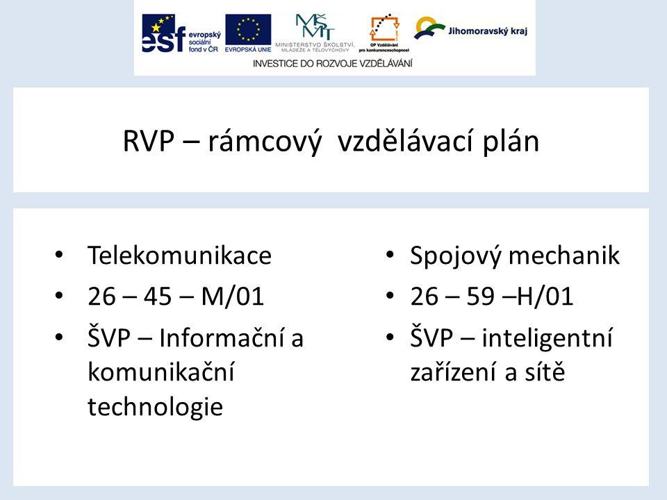 RVP – rámcový vzdělávací plán Telekomunikace 26 – 45 – M/01 ŠVP – Informační a komunikační technologie Spojový mechanik 26 – 59 –H/01 ŠVP – inteligentní zařízení a sítě
