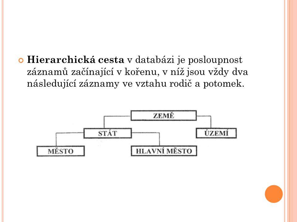 Hierarchická cesta v databázi je posloupnost záznamů začínající v kořenu, v níž jsou vždy dva následující záznamy ve vztahu rodič a potomek.