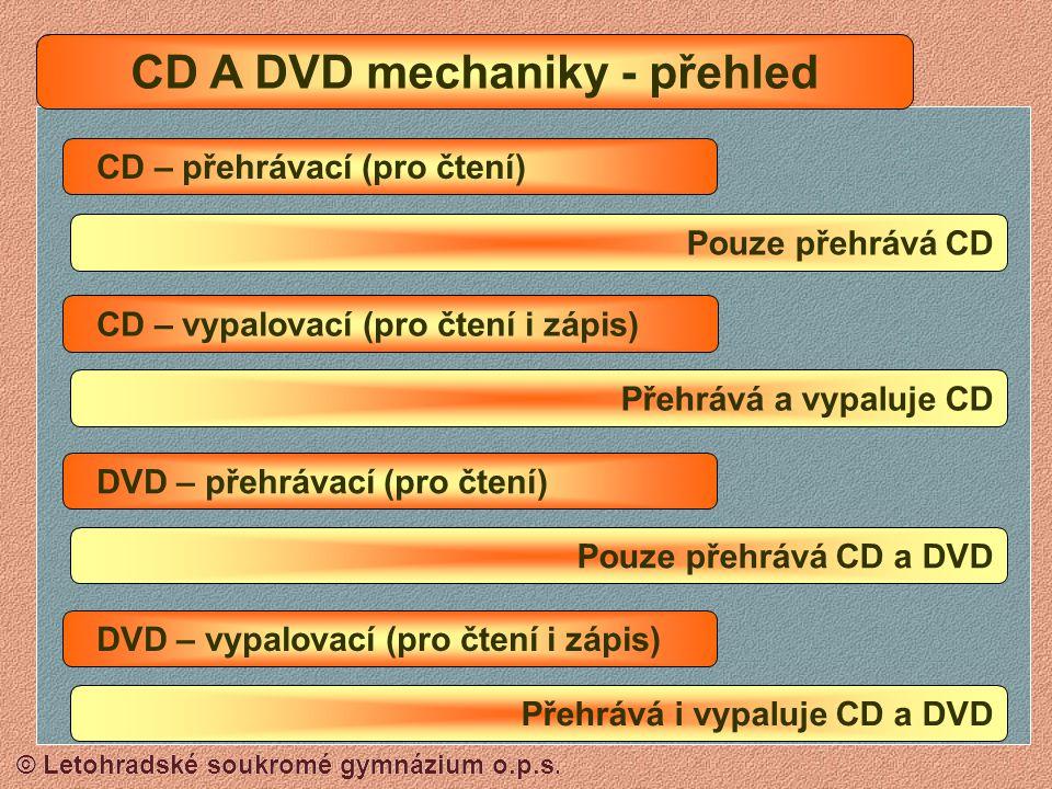 © Letohradské soukromé gymnázium o.p.s. CD A DVD mechaniky CD-ROM zapisovací mechanika (vypalovačka) DVD – přehrávací mechanika na přehrávání CD a DVD