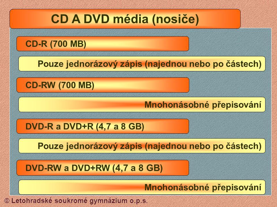 © Letohradské soukromé gymnázium o.p.s. CD-ROM CD A DVD mechaniky - přehled CD – přehrávací (pro čtení) Pouze přehrává CD CD – vypalovací (pro čtení i