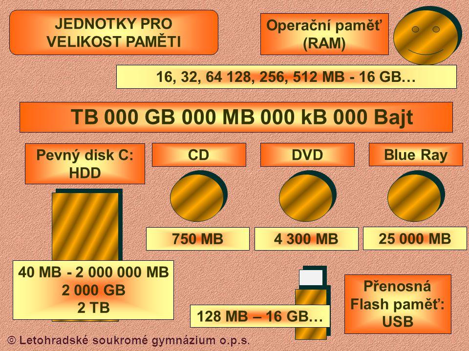 © Letohradské soukromé gymnázium o.p.s. ZÁKLADNÍ DESKA (MAINBOARD) PROCESOR (CPU) Chladící větráček na procesoru