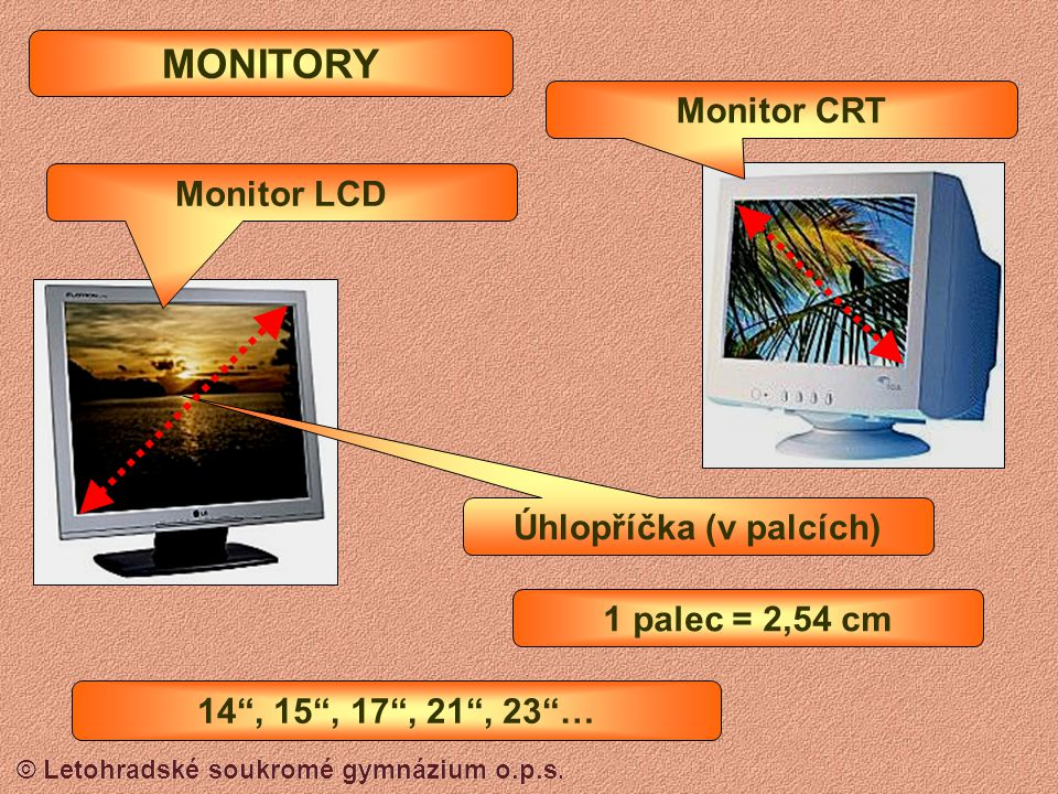 """© Letohradské soukromé gymnázium o.p.s.  základní jednotka (skříň) obsahuje elektronické součásti počítače  monitor 14"""", 15"""", 17"""", 21"""" …(CRT, LCD) z"""