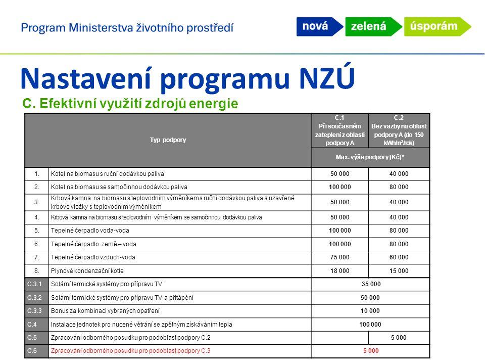 Nastavení programu NZÚ C. Efektivní využití zdrojů energie Typ podpory C.1 Při současném zateplení z oblasti podpory A C.2 Bez vazby na oblast podpory