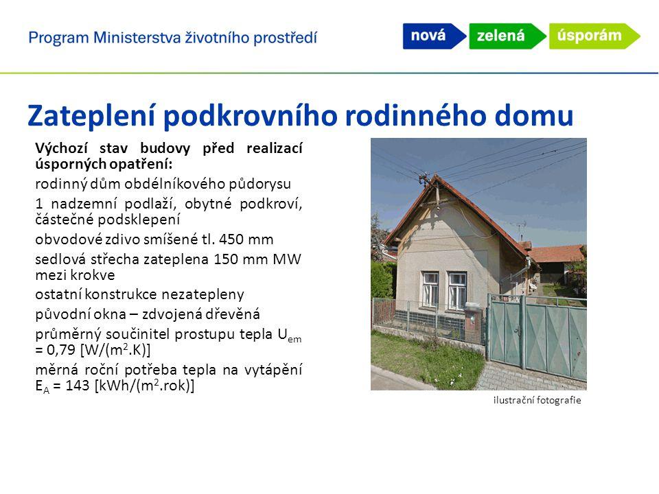 Zateplení podkrovního rodinného domu Výchozí stav budovy před realizací úsporných opatření: rodinný dům obdélníkového půdorysu 1 nadzemní podlaží, oby