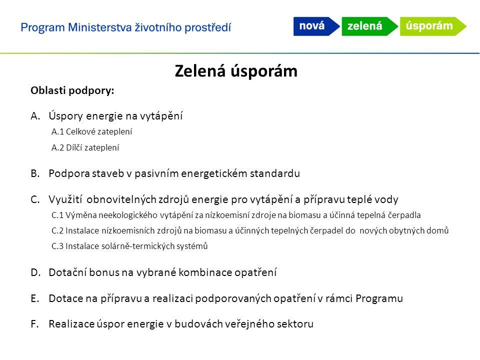 Zelená úsporám Oblasti podpory: A.Úspory energie na vytápění A.1 Celkové zateplení A.2 Dílčí zateplení B.Podpora staveb v pasivním energetickém standa