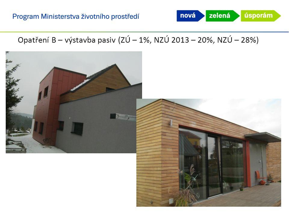 Opatření B – výstavba pasiv (ZÚ – 1%, NZÚ 2013 – 20%, NZÚ – 28%)