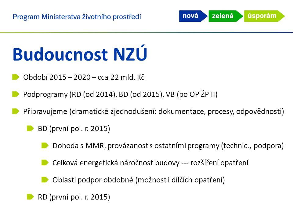Budoucnost NZÚ Období 2015 – 2020 – cca 22 mld. Kč Podprogramy (RD (od 2014), BD (od 2015), VB (po OP ŽP II) Připravujeme (dramatické zjednodušení: do