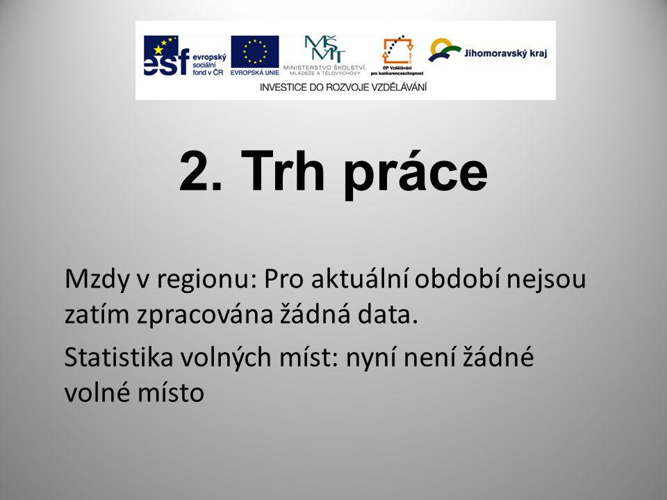 2.Trh práce Mzdy v regionu: Pro aktuální období nejsou zatím zpracována žádná data.