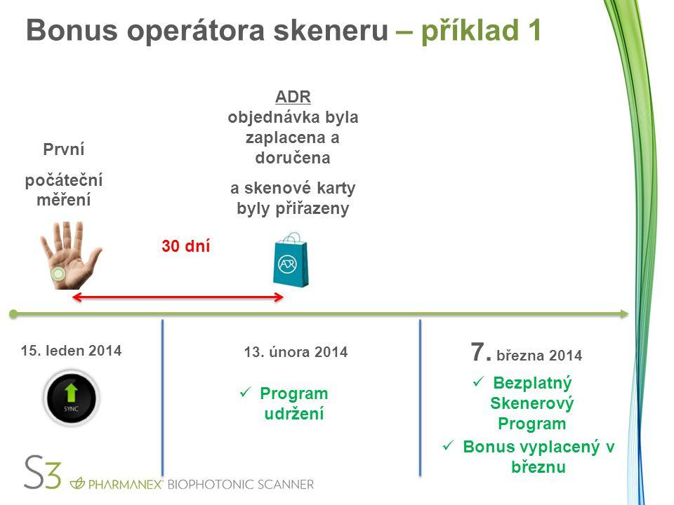 První počáteční měření 30 dní ADR objednávka byla zaplacena a doručena a skenové karty byly přiřazeny 15. leden 2014 13. února 2014 Program udržení Be