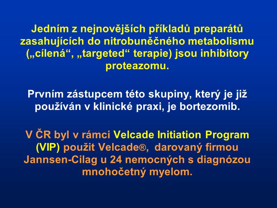 Podání Velcade ®, (Jannsen-Cilag) v hematologických centrech ČR Přehled