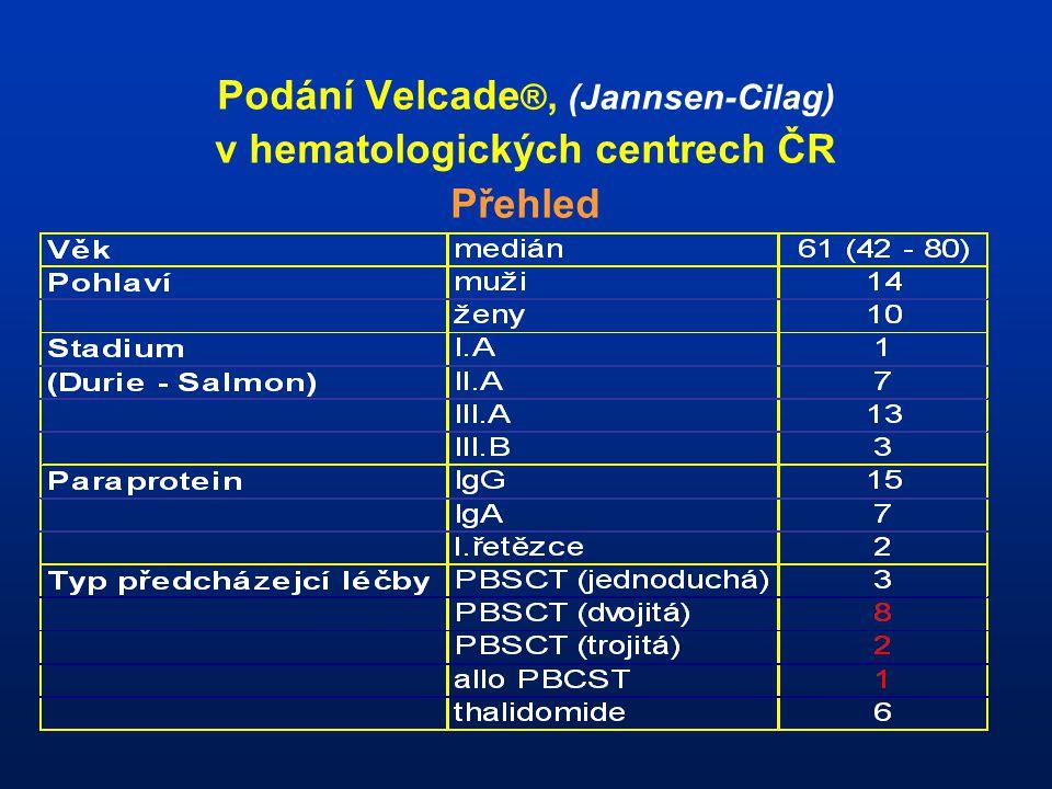 Podání Velcade ® (Jannsen-Cilag) v hematologických centrech ČR Léčebné odpovědi  Velcade v dávce 1,3 mg/m 2 (1x redukce na 1,0 mg/m 2 )  možnost dosažení terapeutické odpovědi nezávisela na stupni předléčenosti