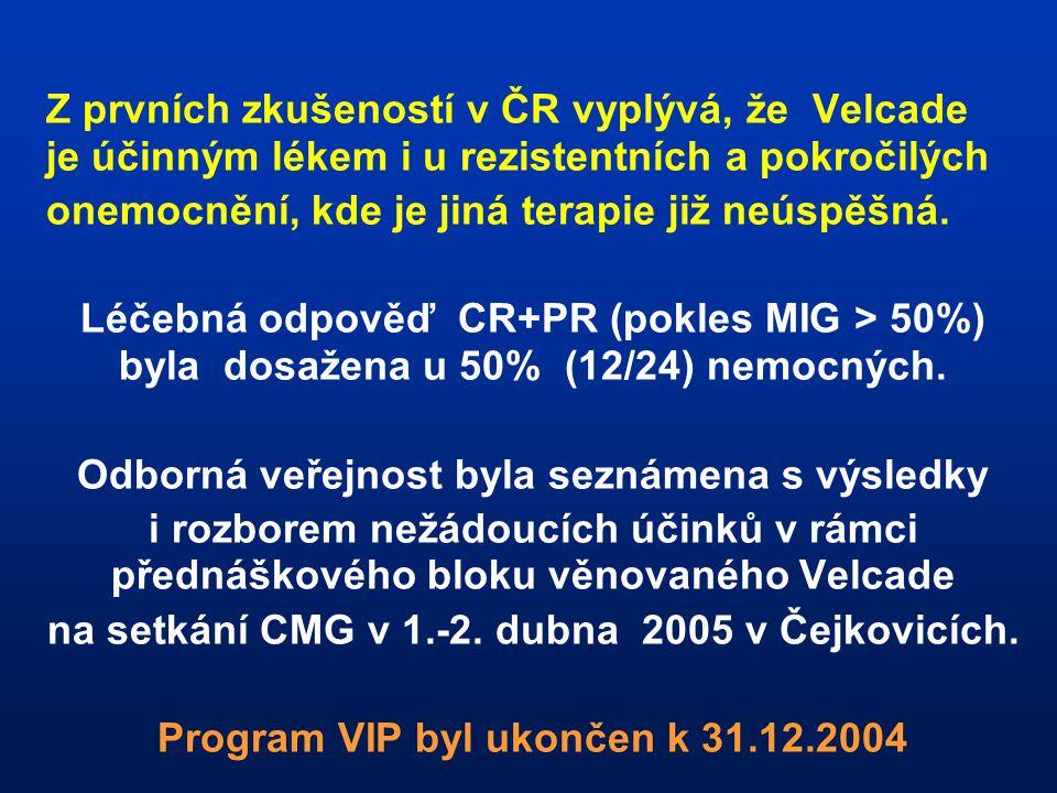 Z prvních zkušeností v ČR vyplývá, že Velcade je účinným lékem i u rezistentních a pokročilých onemocnění, kde je jiná terapie již neúspěšná.