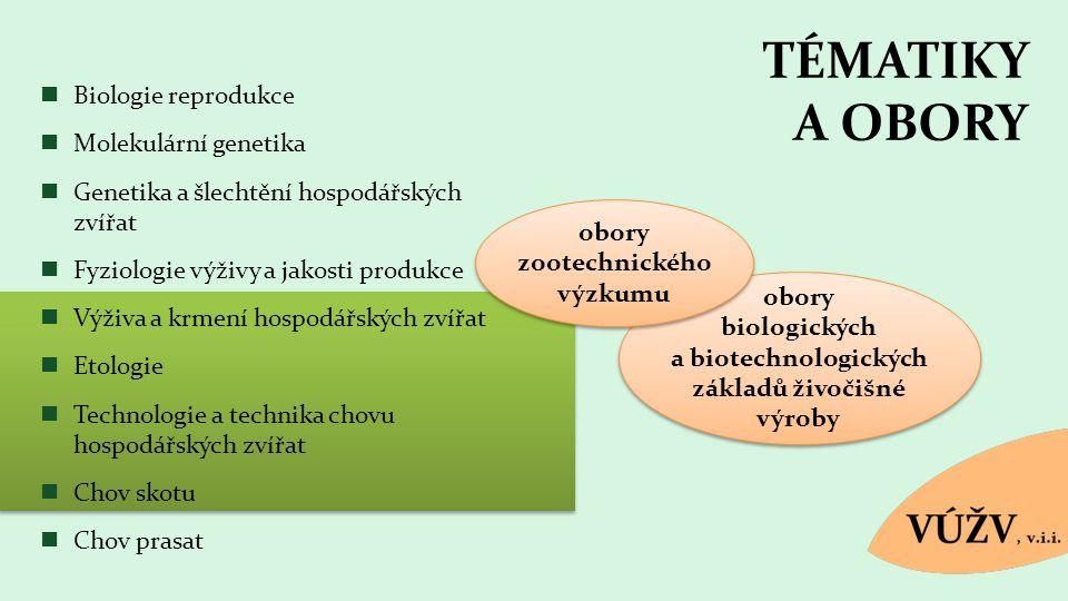 TÉMATIKY A OBORY Biologie reprodukce Molekulární genetika Genetika a šlechtění hospodářských zvířat Fyziologie výživy a jakosti produkce Výživa a krmení hospodářských zvířat Etologie Technologie a technika chovu hospodářských zvířat Chov skotu Chov prasat obory biologických a biotechnologických základů živočišné výroby obory zootechnického výzkumu