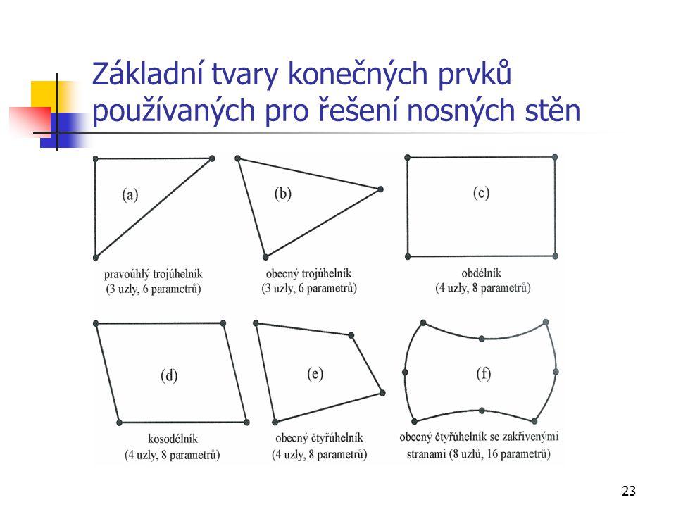 23 Základní tvary konečných prvků používaných pro řešení nosných stěn