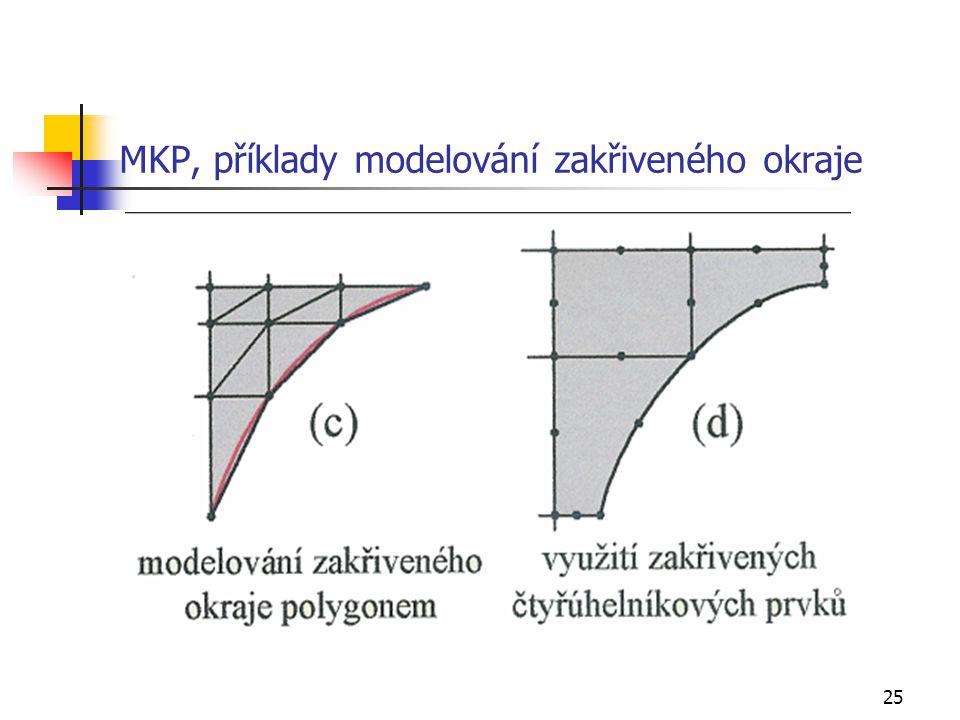 25 MKP, příklady modelování zakřiveného okraje