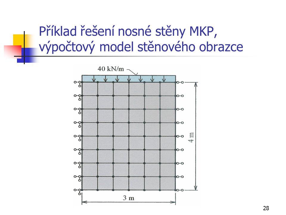 28 Příklad řešení nosné stěny MKP, výpočtový model stěnového obrazce
