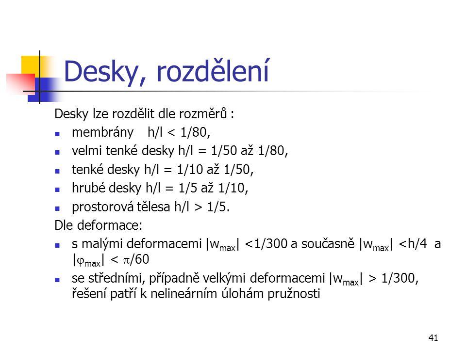 41 Desky, rozdělení Desky lze rozdělit dle rozměrů : membrányh/l < 1/80, velmi tenké desky h/l = 1/50 až 1/80, tenké desky h/l = 1/10 až 1/50, hrubé d