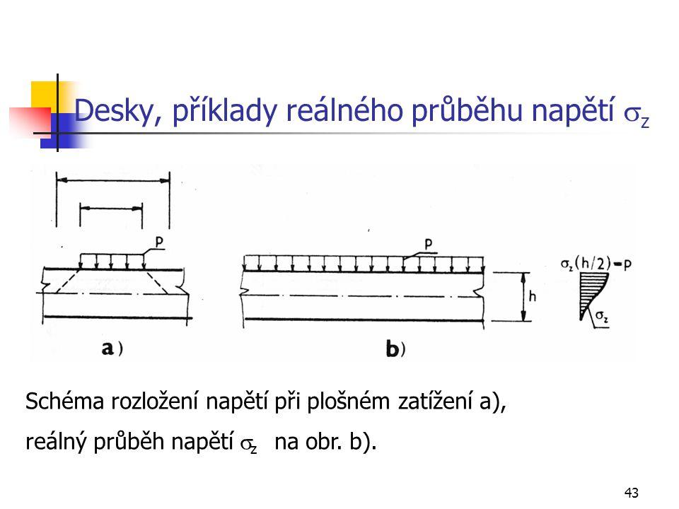 43 Desky, příklady reálného průběhu napětí  z Schéma rozložení napětí při plošném zatížení a), reálný průběh napětí  z na obr. b).