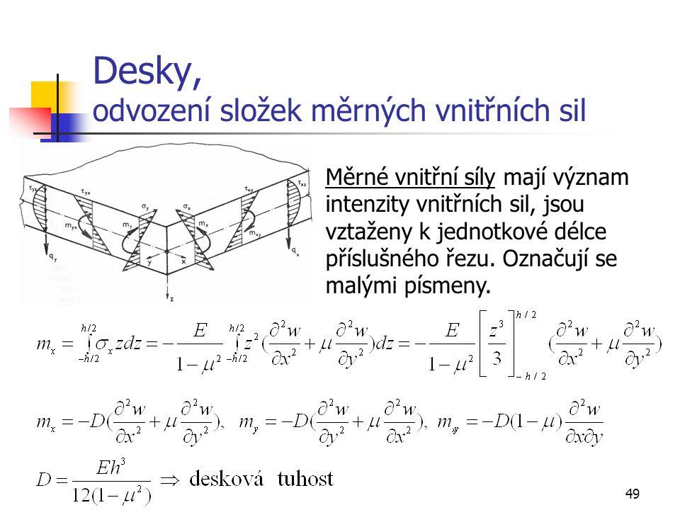 49 Desky, odvození složek měrných vnitřních sil Měrné vnitřní síly mají význam intenzity vnitřních sil, jsou vztaženy k jednotkové délce příslušného ř