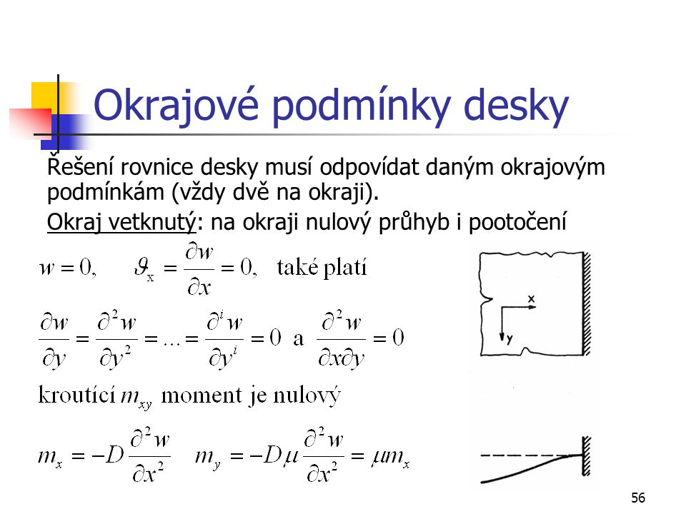 56 Okrajové podmínky desky Řešení rovnice desky musí odpovídat daným okrajovým podmínkám (vždy dvě na okraji). Okraj vetknutý: na okraji nulový průhyb