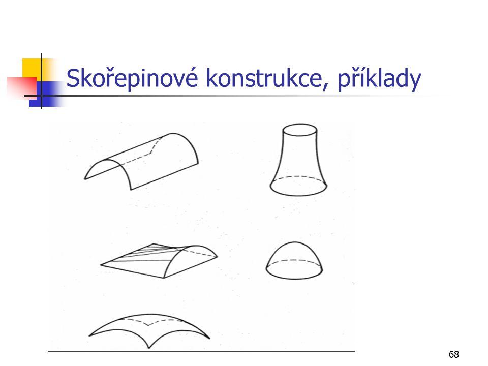 68 Skořepinové konstrukce, příklady