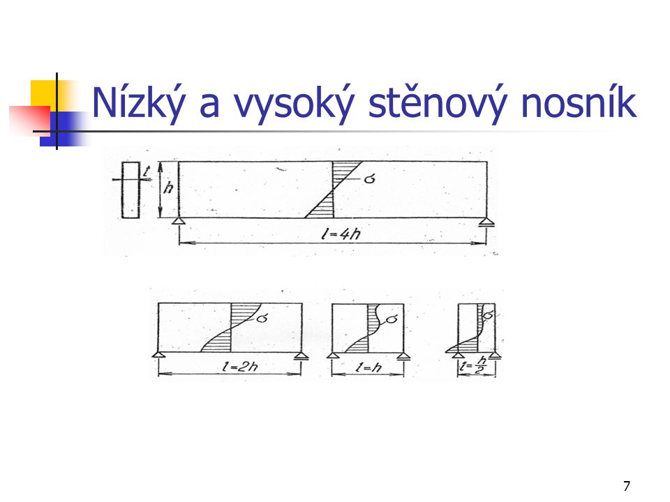 18 Nosné stěny, okrajové podmínky Okrajové podmínky: Statické (tzv.
