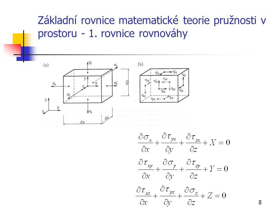 8 Základní rovnice matematické teorie pružnosti v prostoru - 1. rovnice rovnováhy