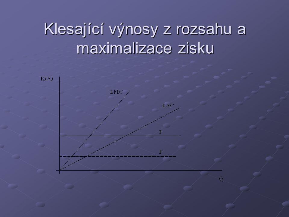 Klesající výnosy z rozsahu a maximalizace zisku