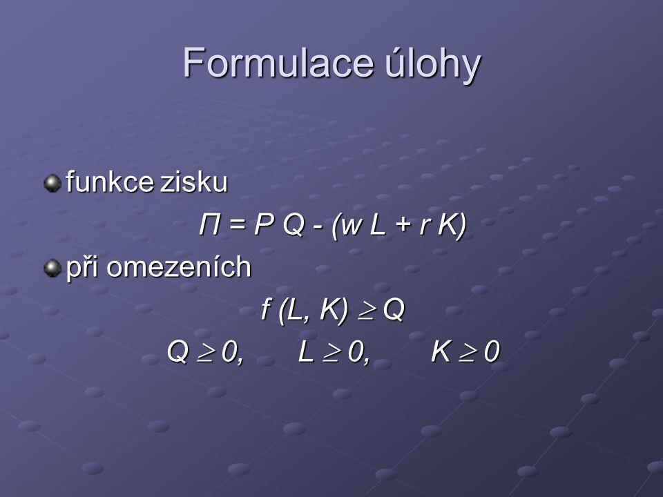 Formulace úlohy funkce zisku Π = P Q - (w L + r K) při omezeních f (L, K)  Q Q  0, L  0, K  0