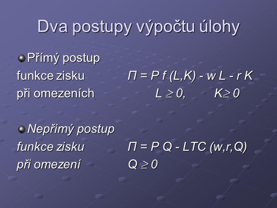 Dva postupy výpočtu úlohy Přímý postup funkce zisku Π = P f (L,K) - w L - r K při omezeních L  0, K  0 Nepřímý postup funkce zisku Π = P Q - LTC (w,