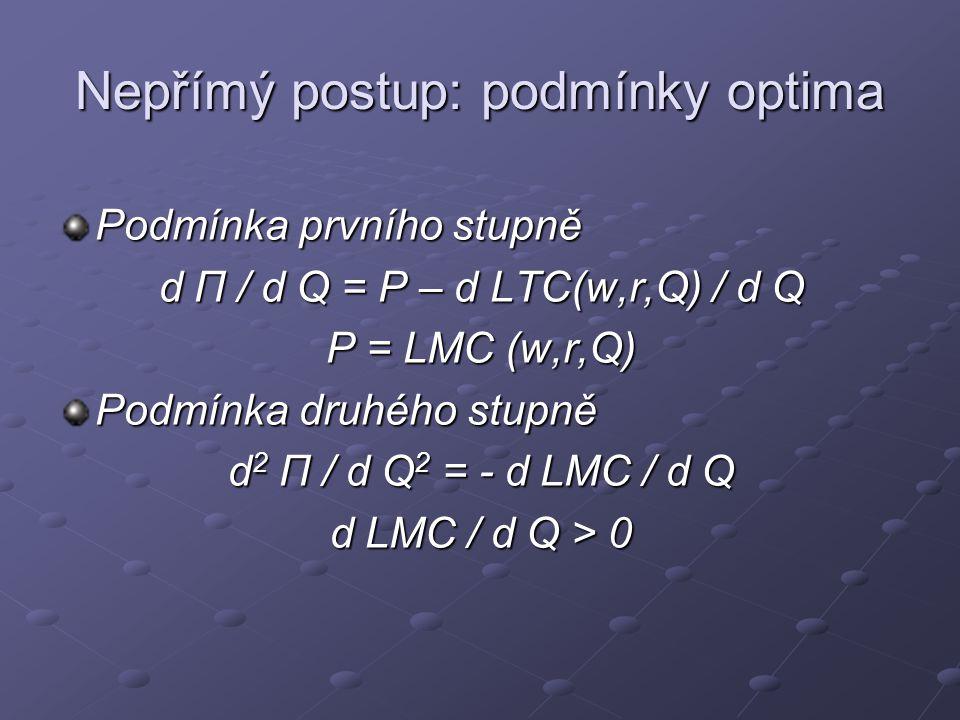 Nepřímý postup: podmínky optima Podmínka prvního stupně d Π / d Q = P – d LTC(w,r,Q) / d Q P = LMC (w,r,Q) Podmínka druhého stupně d 2 Π / d Q 2 = - d