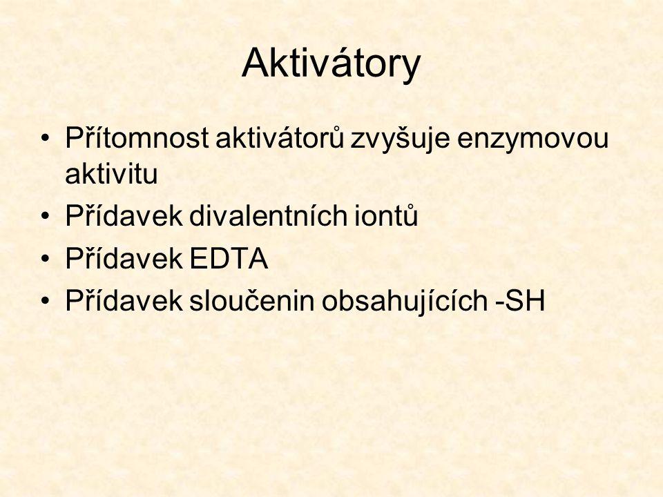Aktivátory Přítomnost aktivátorů zvyšuje enzymovou aktivitu Přídavek divalentních iontů Přídavek EDTA Přídavek sloučenin obsahujících -SH