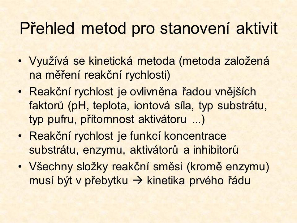 Přehled metod pro stanovení aktivit Využívá se kinetická metoda (metoda založená na měření reakční rychlosti) Reakční rychlost je ovlivněna řadou vněj