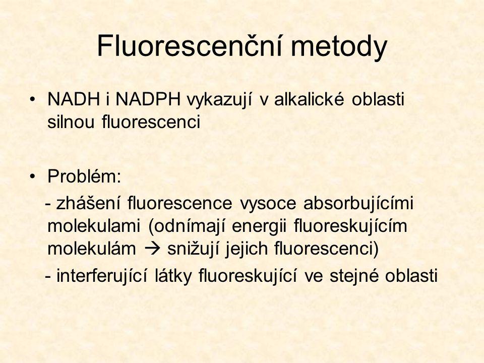 Fluorescenční metody NADH i NADPH vykazují v alkalické oblasti silnou fluorescenci Problém: - zhášení fluorescence vysoce absorbujícími molekulami (od