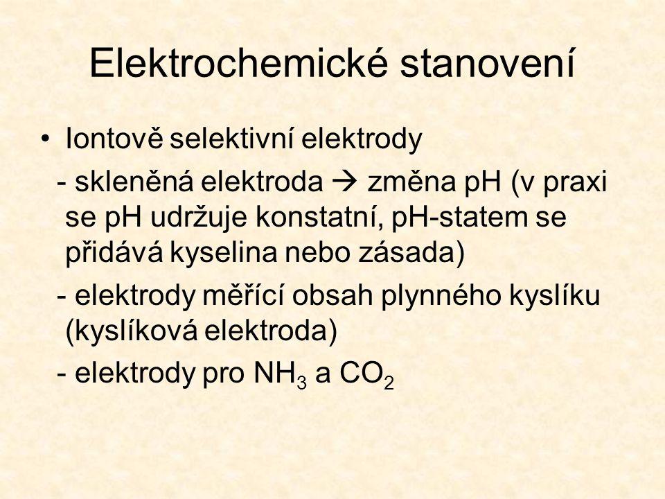 Elektrochemické stanovení Iontově selektivní elektrody - skleněná elektroda  změna pH (v praxi se pH udržuje konstatní, pH-statem se přidává kyselina