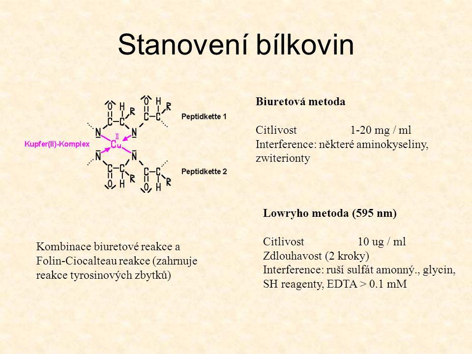 Stanovení bílkovin Biuretová metoda Citlivost 1-20 mg / ml Interference: některé aminokyseliny, zwiterionty Lowryho metoda (595 nm) Citlivost 10 ug /