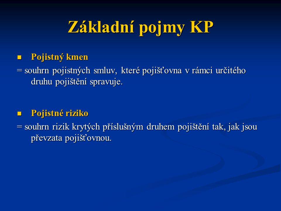 Základní pojmy KP Pojistný kmen Pojistný kmen = souhrn pojistných smluv, které pojišťovna v rámci určitého druhu pojištění spravuje. Pojistné riziko P