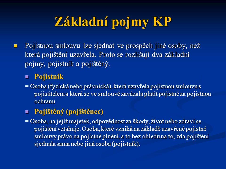 Základní pojmy KP Pojistnou smlouvu lze sjednat ve prospěch jiné osoby, než která pojištění uzavřela. Proto se rozlišují dva základní pojmy, pojistník